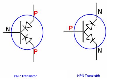 npn ve pnp transistör