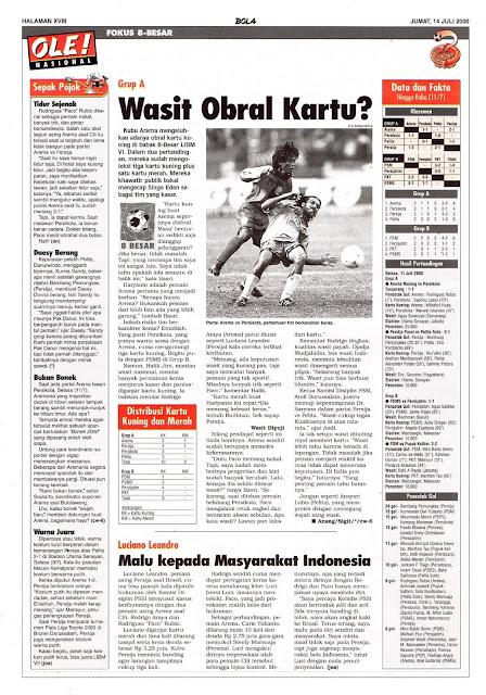 SEPAKBOLA NASIONAL 8 BESAR LIGA INDONESIA 2000