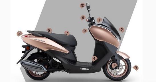 Adik Yamaha Nmax Yang Keren Banget