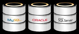 Komponen Dalam  Sistem Basis Data