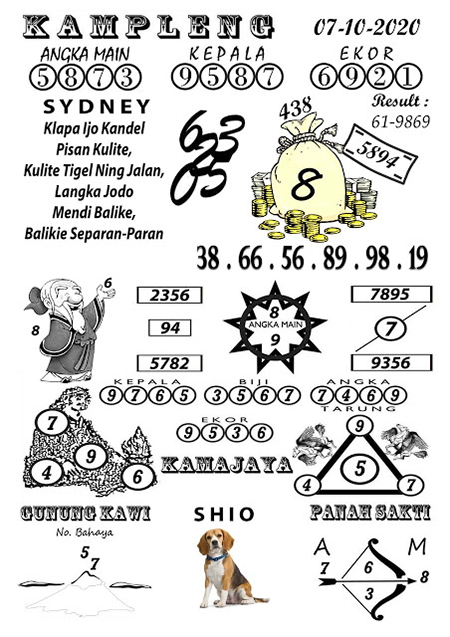 Kampleng SDY Sydney Rabu 07 Oktober 2020