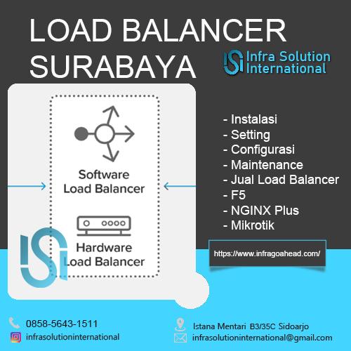 Load Balancer Surabaya 0858-5643-1511