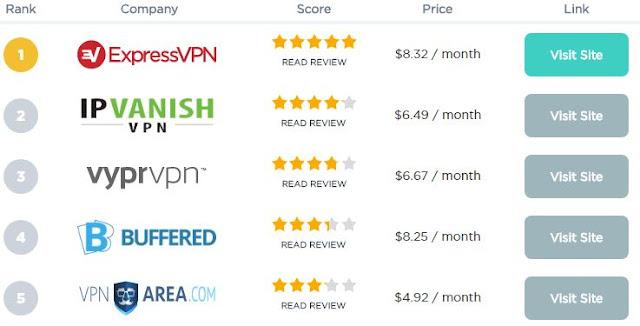 5 Best VPNs for a Windows Phone