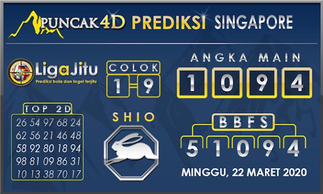 PREDIKSI TOGEL SINGAPORE PUNCAK4D 22 MARET 2020