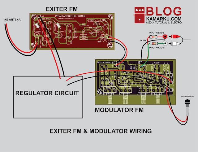 Cara merangkai Pemancar Fm dan Modulator secara lengkap