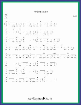 not angka pinang muda lagu daerah jambi