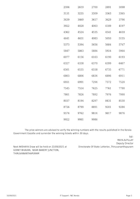 Kerala Lottery Result Akkshaya AK 515 dated 15.09.2021 Part-3