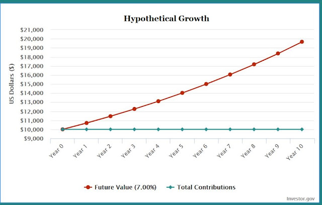 Diversifying Portfolio With Large Mid Small Cap Mutual Funds