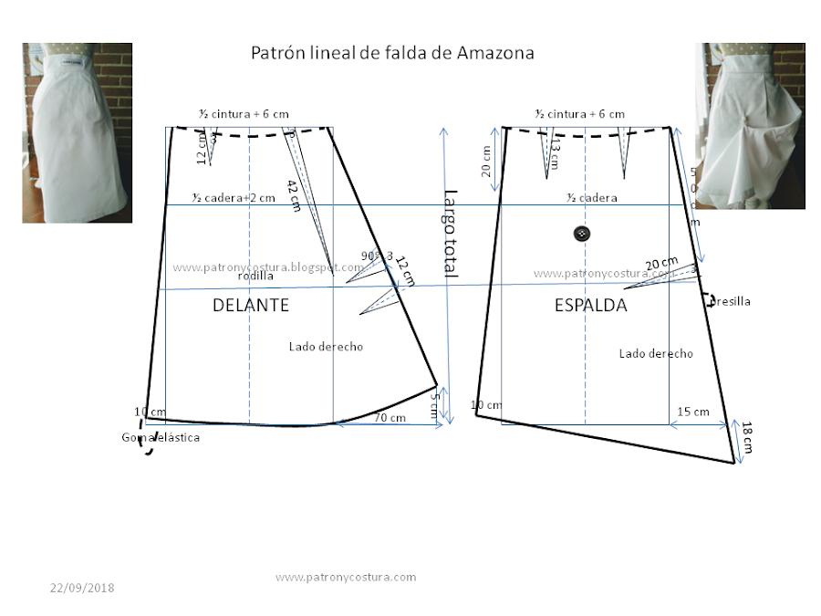 www.patronycostura.blogspot.com/patrón-falda-de-amazona.html