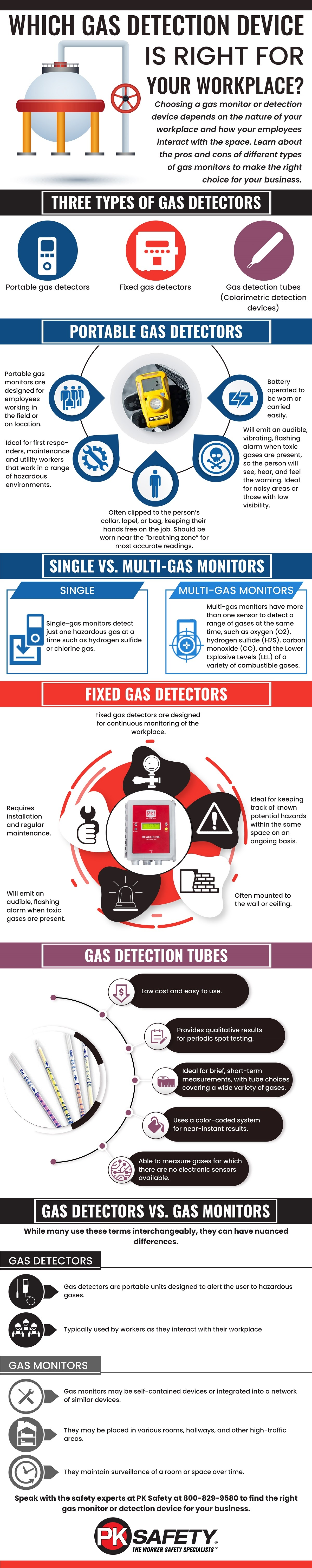 which-gas-detection-device-is-right-for-your-workplace-infographic