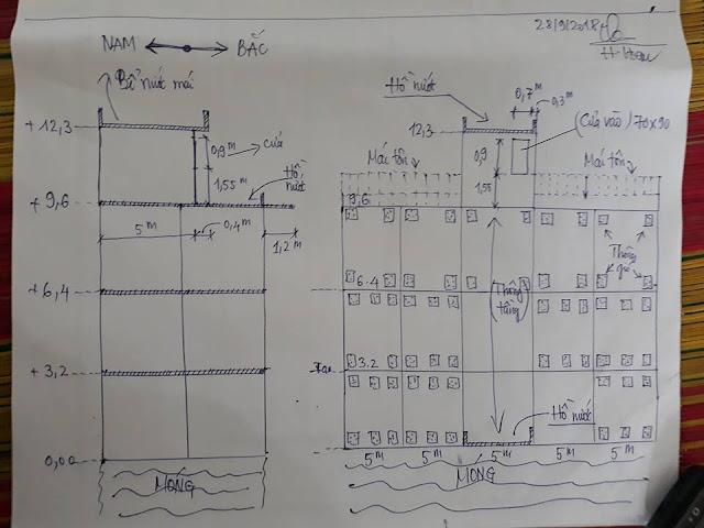 Bản vẽ xây dựng nhà yến cấp 4