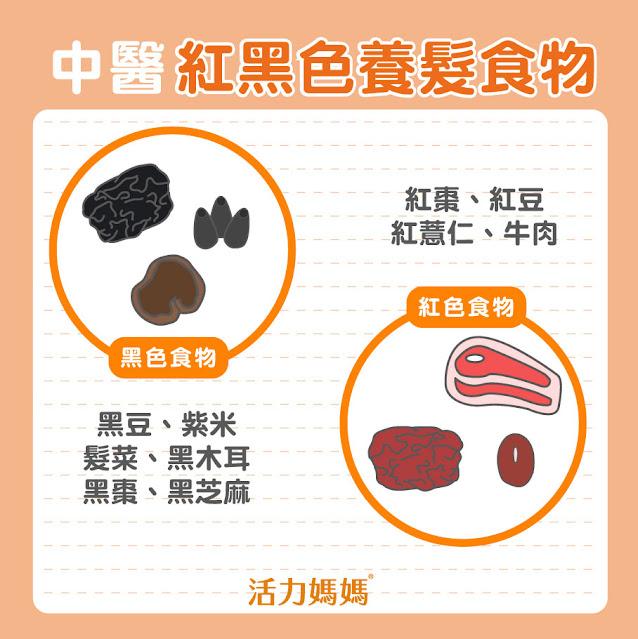 中醫養髮紅黑食物推薦