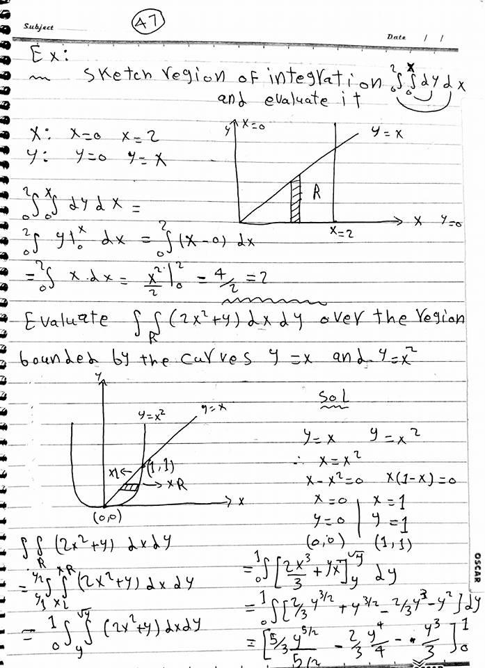 sketch the region of integral