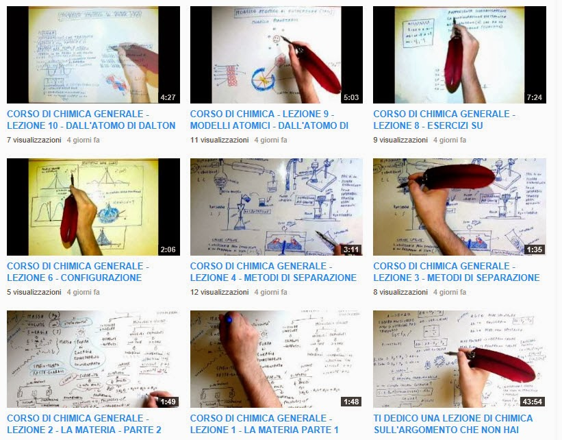 https://www.youtube.com/user/Drakula5121/videos?sort=dd&tag_id=UC7IyslpaUusvOROYdF6BM7A.3.chimica&shelf_id=7&view=46