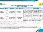 Info Pemadaman Listrik Rabu, 21/10/2020
