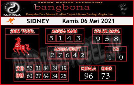 Prediksi Bangbona Sydney Kamis 06 Mei 2021