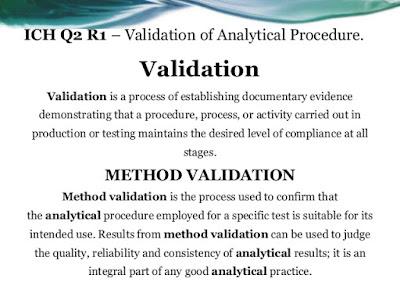 Validation of analytical procedures