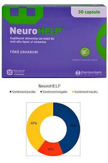 Pareri Forumuri NeuroHELP forte supliment neuropatie diabetica