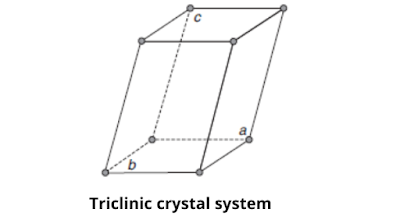 Triclinic crystal system