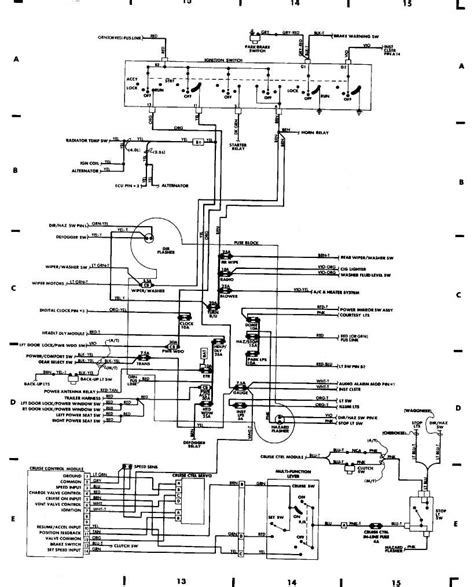 Wiring Diagram Blog  Jeep Xj Ignition Wiring Diagram
