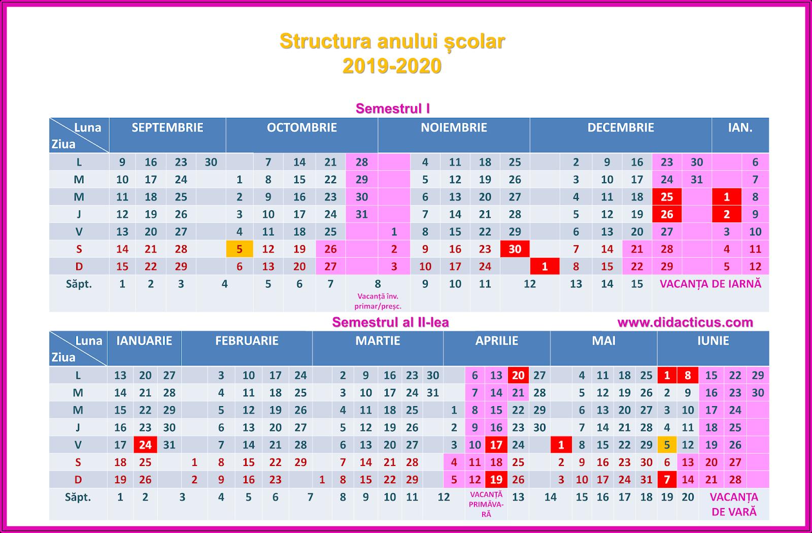 Structura anului școlar 2019-2020