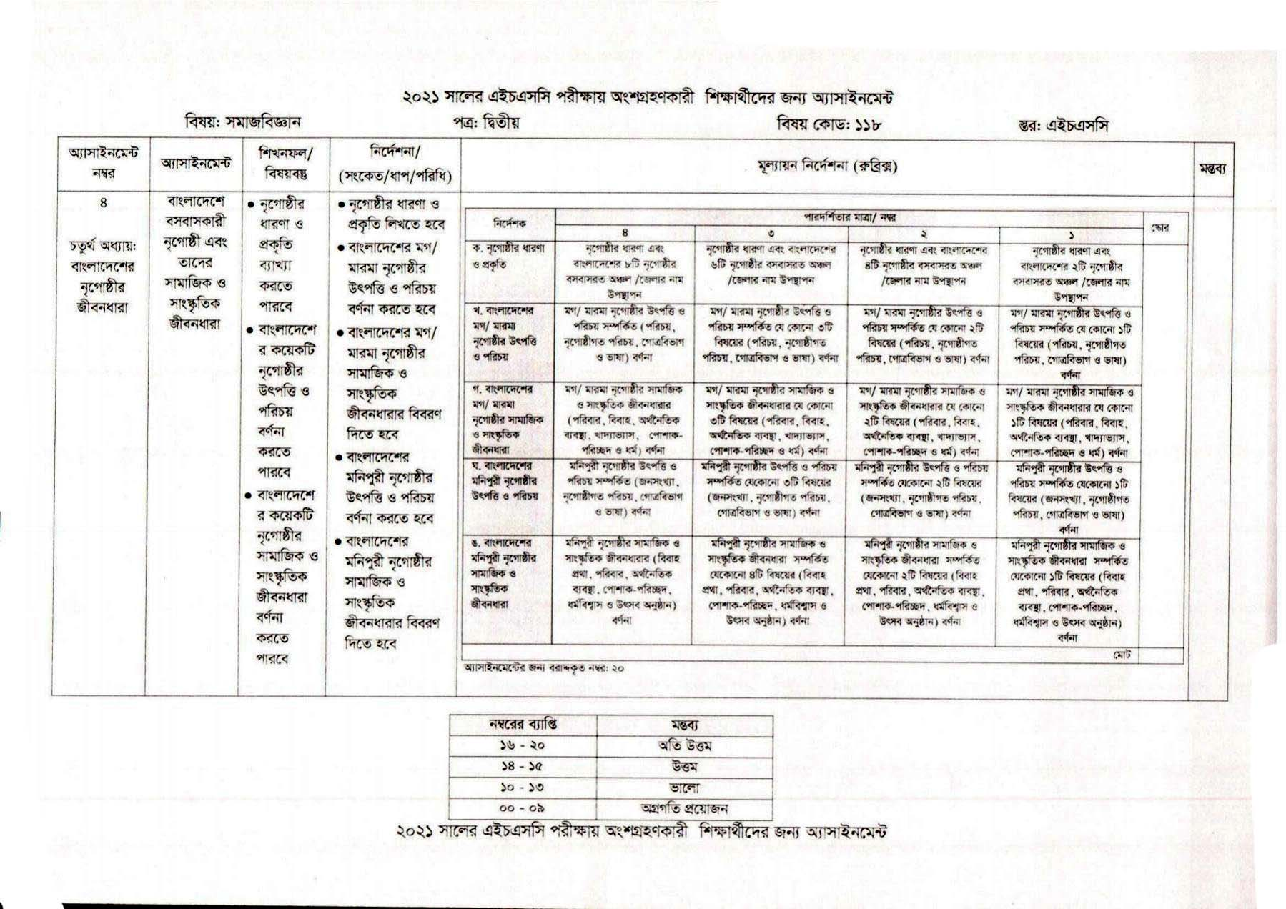 HSC Sociology Assignment Answer for 6th, 3rd week of HSC-2021 candidate 1