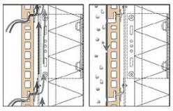 fasadna podkonstrukcija