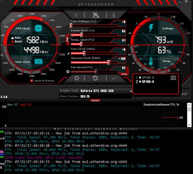 Хишрейт на майнере при разгоне Inno3D 1060 3gb на Afterburner