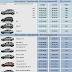 Descubra o Plano Conforto: a oportunidade de você ter um carro novo com suaves  parcelas, reduzidas em 33% até você retirar o seu veículo. Informe-se!