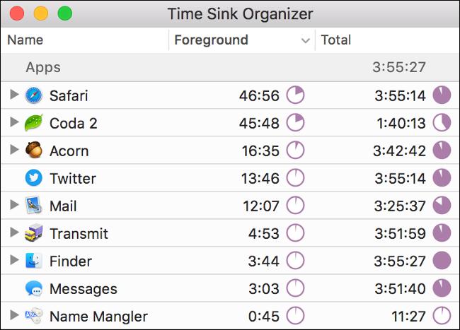 """إحصائيات """"Time Sink Organizer"""" في تطبيق Time Sink."""