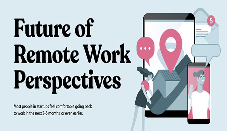 The Future of Remote Work, According to Startups #infographic