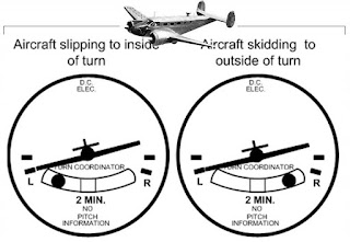 Aircraft Skid and Slip