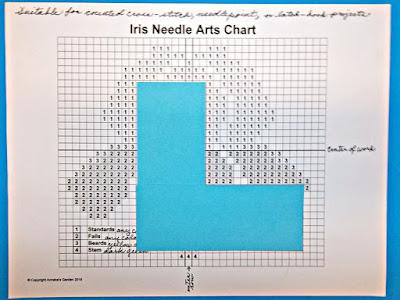 "Chart and cardboard ""tool"""