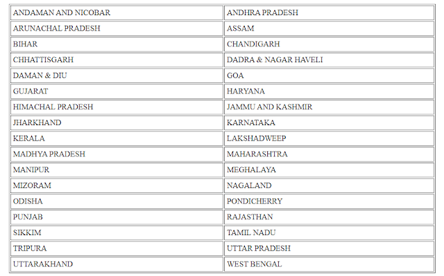 NREGA Job Card List 2020-21 (State Wise) – Check MGNREGA Job Cards list Official Website @nrega.nic.in