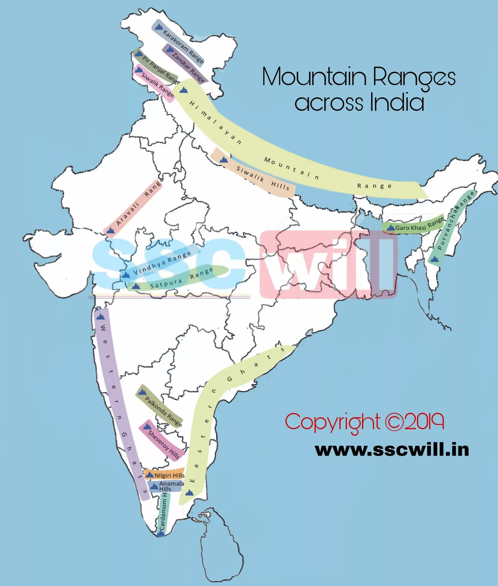 Himalaya Parvat