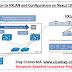 Enabling VXLAN in Cisco Nexus 1000v