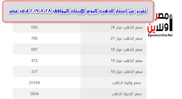 تقرير عن أسعار الذهب اليوم الاربعاء الموافق 28-8-2019 فى مصر
