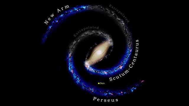 Letak bumi di galaksi bima sakti
