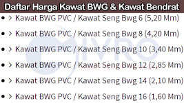 Spesifikasi & Ukuran Kawat BWG