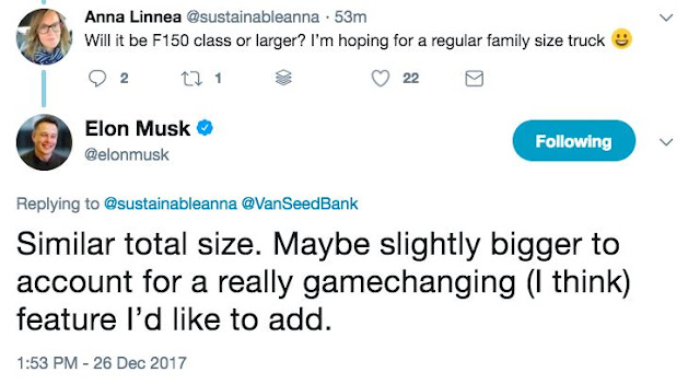 Digital Technology Elon Musk  tweet