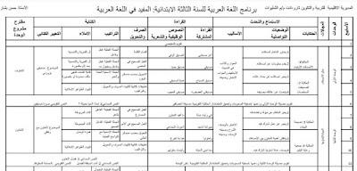 التوزبع السنوي للمفيد في اللغة العربية ، السنة الثالثة ، المنهاج الجديد(تحميل مباشر)