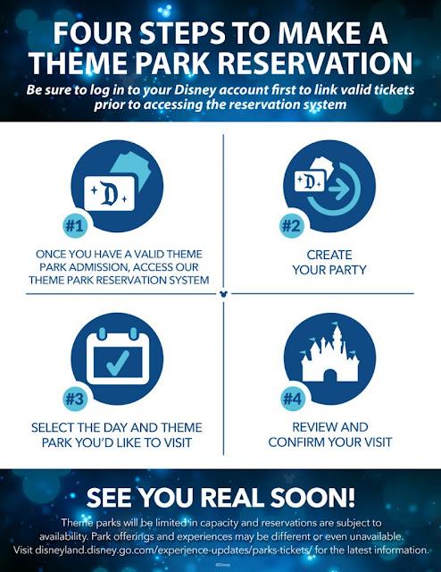 Disneyland-Resort-reopening-theme-park-reservations-updates, 加洲迪士尼樂園度假區兩大樂園網上預約安排