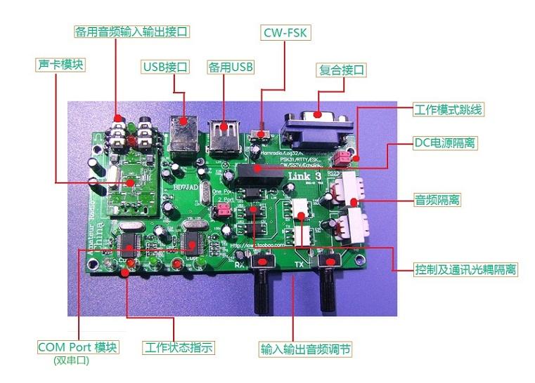 Echolink BD7JAD Link 2 Radio Interface : Echolink BD7JAD Link 2