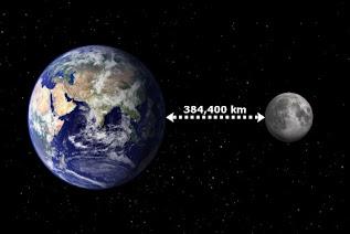 Hvor langt er månen borte fra Jorden?