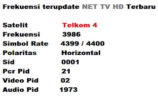 Frekuensi NET TV HD  terbaru 2021