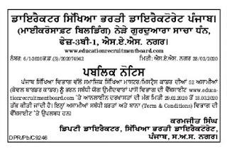 Punjab Education Recruitment Board Master Cadre Science Teachers Jobs.jpgPunjab Education Recruitment Board Master Cadre Social Studies Teachers Jobs.jpg