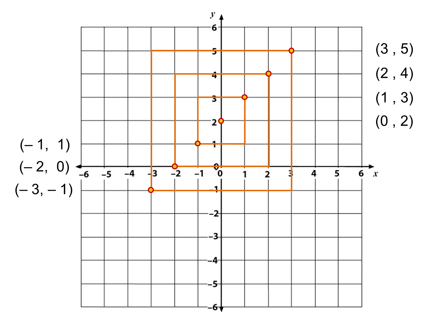 worksheet Graph With 4 Quadrants coordinate graphing pictures printable graph contractor invoice grid 4 quadrants image of protractor number operations picture3 quadrantshtml pict
