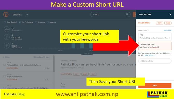 How to make a custom short link