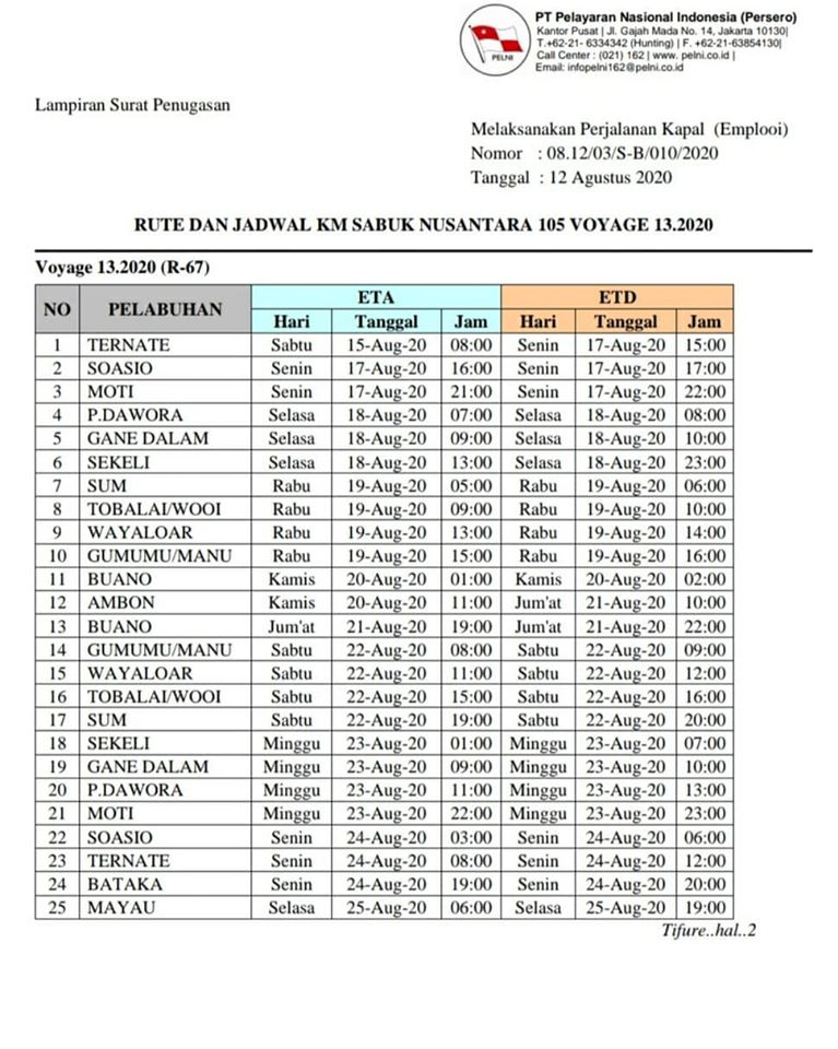 Jadwal Kapal Sabuk Nusantara 105 Bulan Agustus 2020
