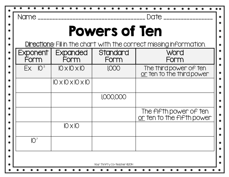 Multiplication Worksheets exponents and multiplication worksheets : I've got the Power! The Power of Ten that is... - Your Thrifty Co ...